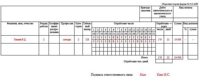 Образец наряда задания на выполнение работ примеры, бланк
