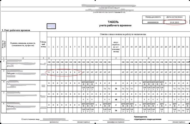 Образец заполнения табеля рабочего времени, форма 0504421