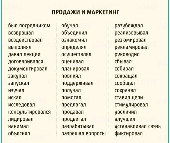 Профессиональные достижения в резюме: примеры описаний